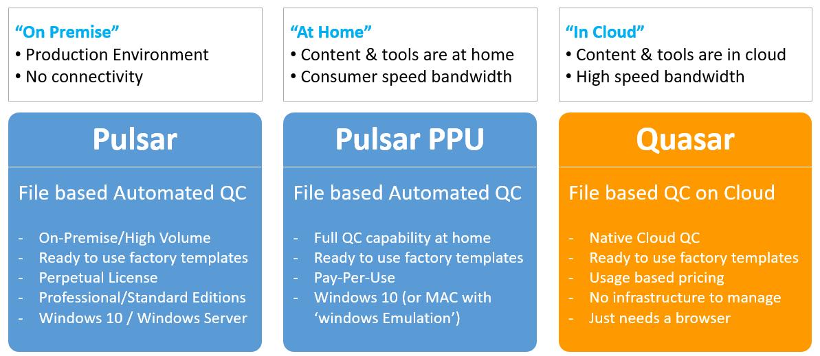 EAS - File based QC
