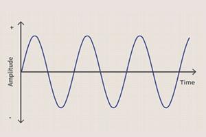 Audio Test Tone