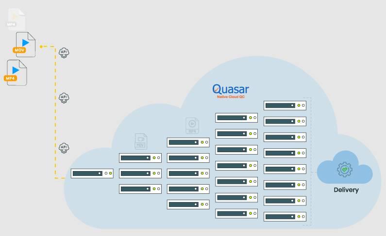 Quasar Leap – We went where no Cloud-QC service had gone before!