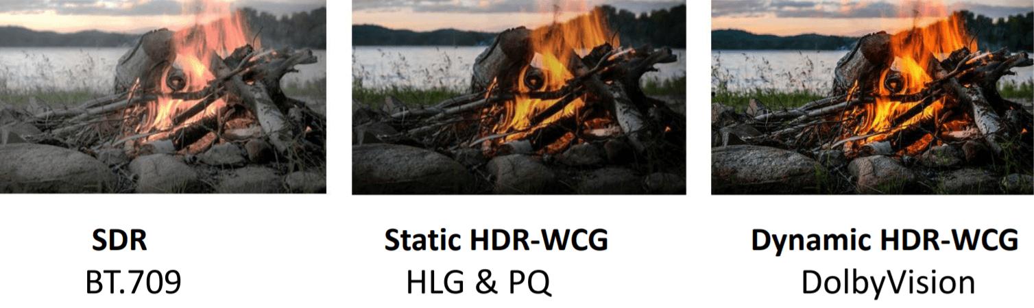 HDR PQ Transformation