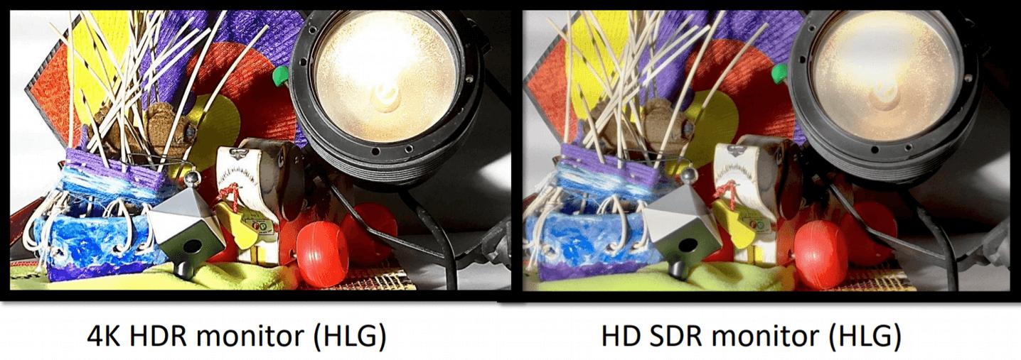 HDR HLG Image