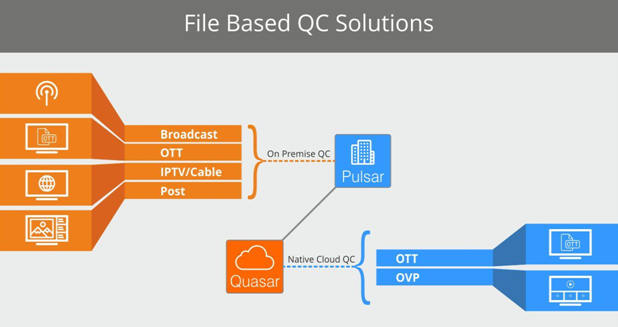 File Based QC Solutions - Pulsar & Quasar